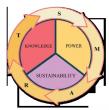 KPS-SMART นวัตกรรมการบริหารจัดการ โรงเรียนคุณภาพประจำตำบล